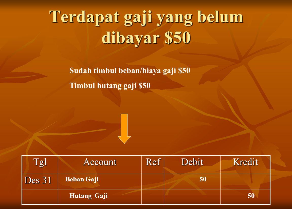 Terdapat gaji yang belum dibayar $50 Sudah timbul beban/biaya gaji $50 Timbul hutang gaji $50TglAccountRefDebitKredit Des 31 Beban Gaji 50 Hutang Gaji