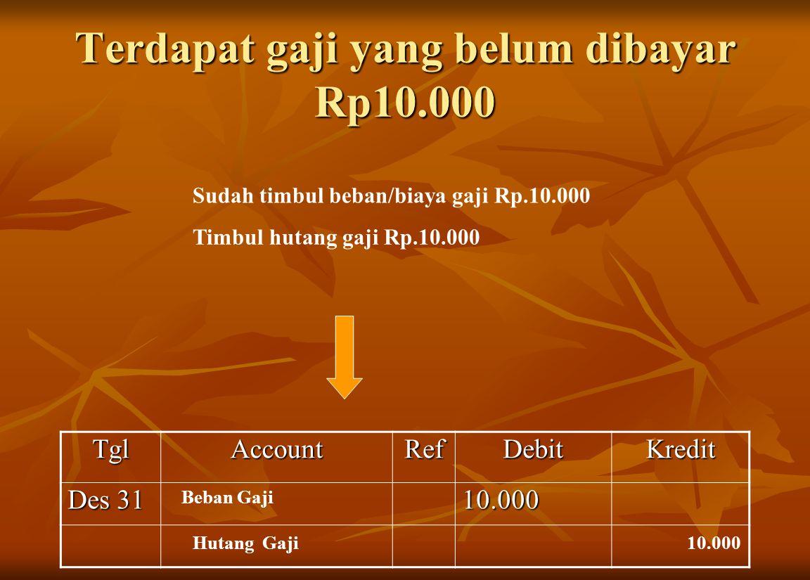 Terdapat gaji yang belum dibayar Rp10.000 Sudah timbul beban/biaya gaji Rp.10.000 Timbul hutang gaji Rp.10.000TglAccountRefDebitKredit Des 31 10.000 B