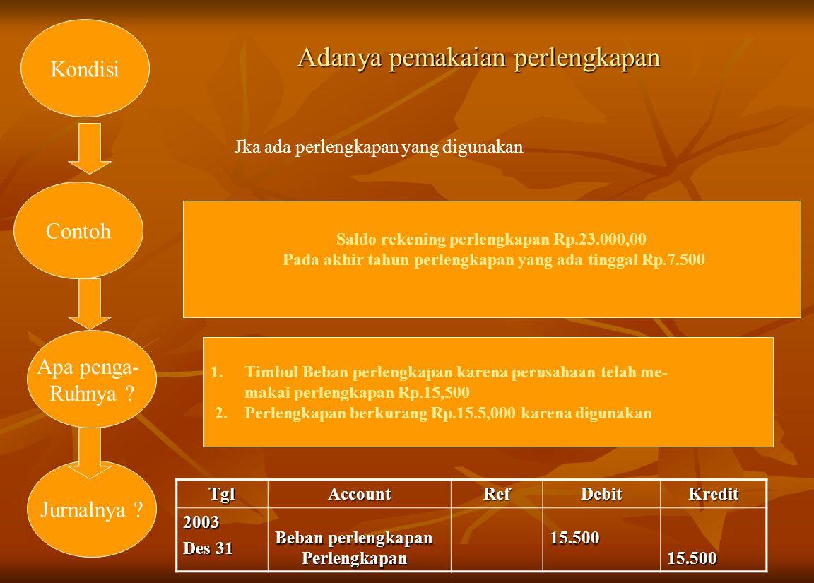 Adanya pemakaian perlengkapan Kondisi Saldo rekening perlengkapan Rp.23.000,00 Pada akhir tahun perlengkapan yang ada tinggal Rp.7.500 Contoh Apa peng