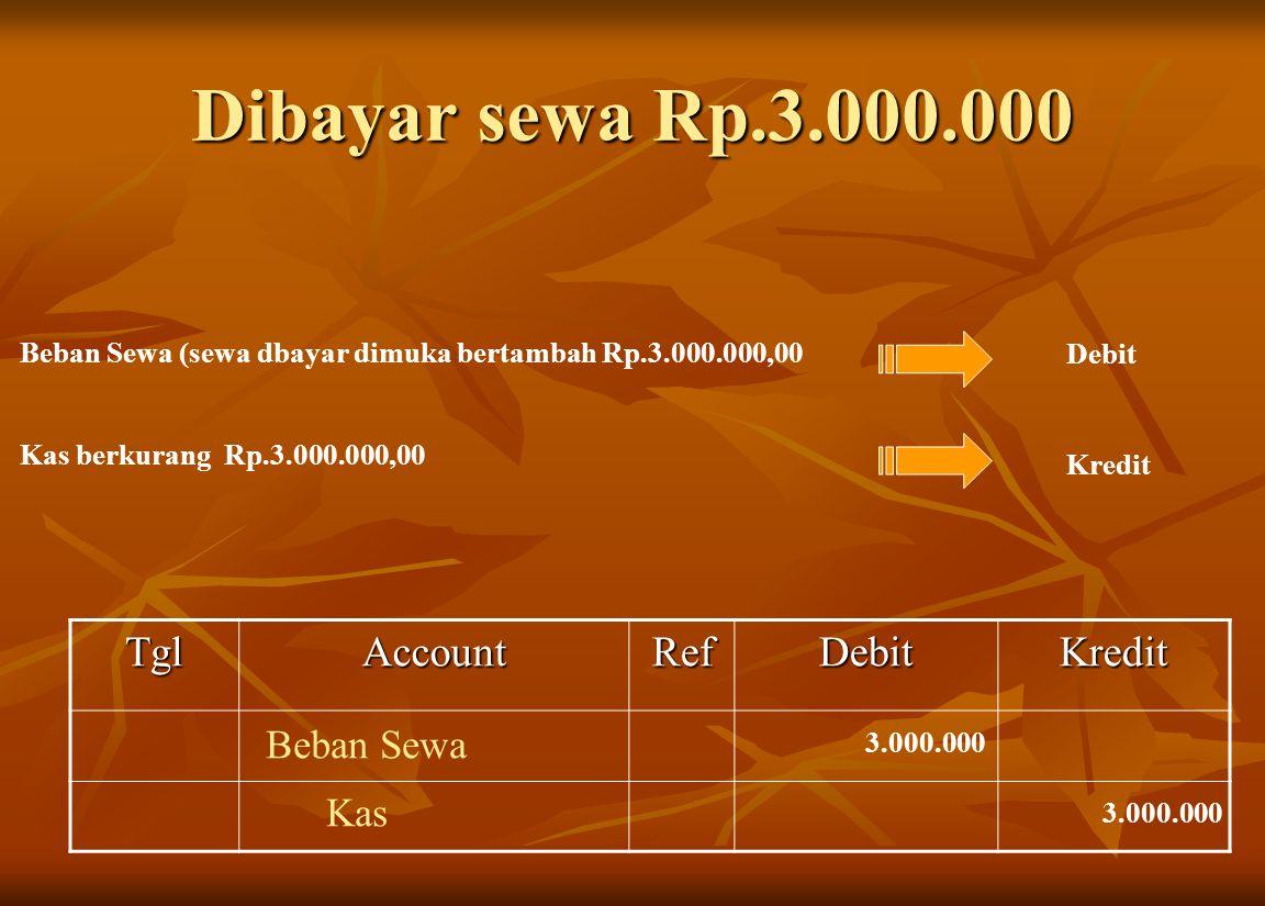 Dibayar sewa Rp.3.000.000 Beban Sewa (sewa dbayar dimuka bertambah Rp.3.000.000,00 Debit Kas berkurang Rp.3.000.000,00 Kredit TglAccountRefDebitKredit