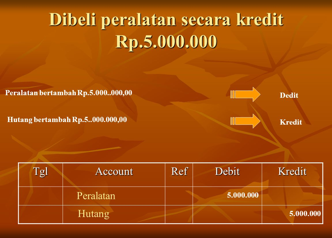 Dibeli peralatan secara kredit Rp.5.000.000 Peralatan bertambah Rp.5.000..000,00 Dedit Hutang bertambah Rp.5..000.000,00 Kredit TglAccountRefDebitKred