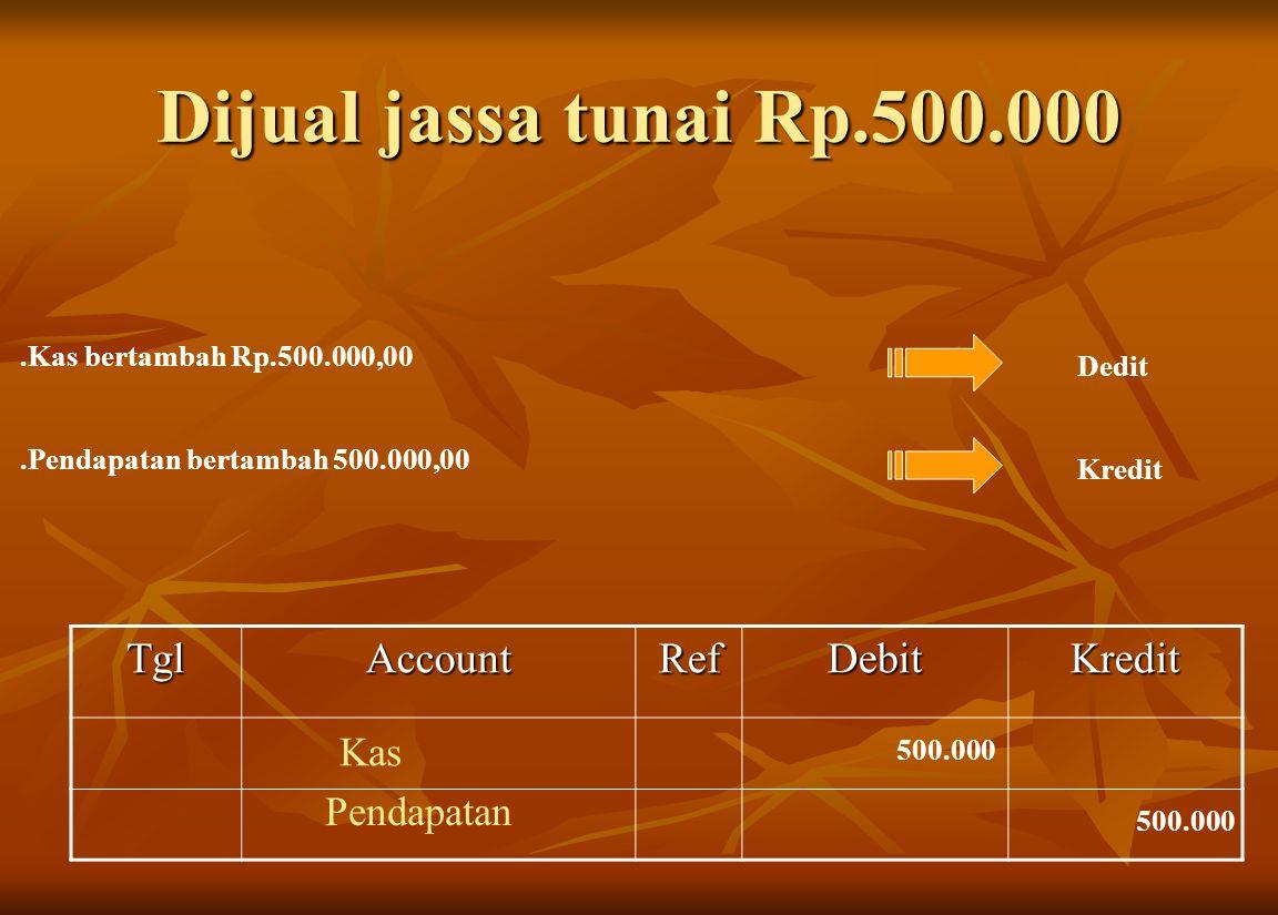 Dijual jassa tunai Rp.500.000.Kas bertambah Rp.500.000,00 Dedit.Pendapatan bertambah 500.000,00 Kredit TglAccountRefDebitKredit Kas 500.000 Pendapatan