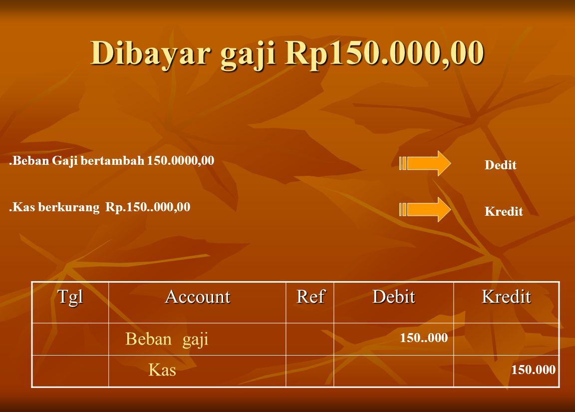 Dibayar gaji Rp150.000,00.Beban Gaji bertambah 150.0000,00 Dedit.Kas berkurang Rp.150..000,00 Kredit TglAccountRefDebitKredit Beban gaji 150..000 Kas
