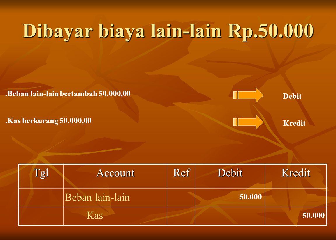 Dibayar biaya lain-lain Rp.50.000.Beban lain-lain bertambah 50.000,00 Debit.Kas berkurang 50.000,00 Kredit TglAccountRefDebitKredit Beban lain-lain 50