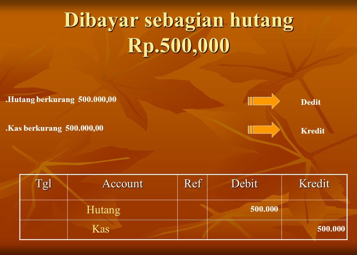 Dibayar sebagian hutang Rp.500,000.Hutang berkurang 500.000,00 Dedit.Kas berkurang 500.000,00 Kredit TglAccountRefDebitKredit Hutang 500.000 Kas 500.0