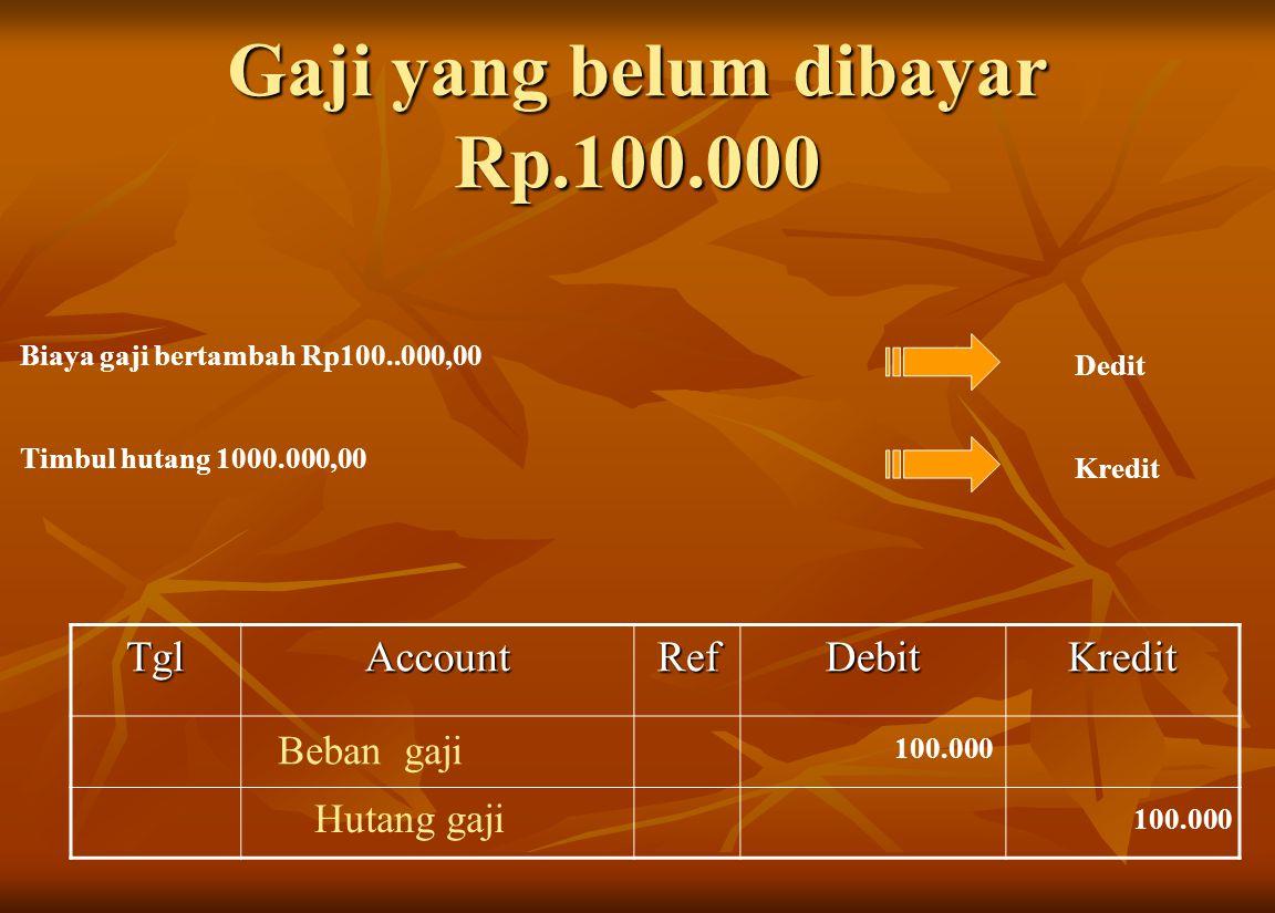 Gaji yang belum dibayar Rp.100.000 Biaya gaji bertambah Rp100..000,00 Dedit Timbul hutang 1000.000,00 Kredit TglAccountRefDebitKredit Beban gaji 100.0