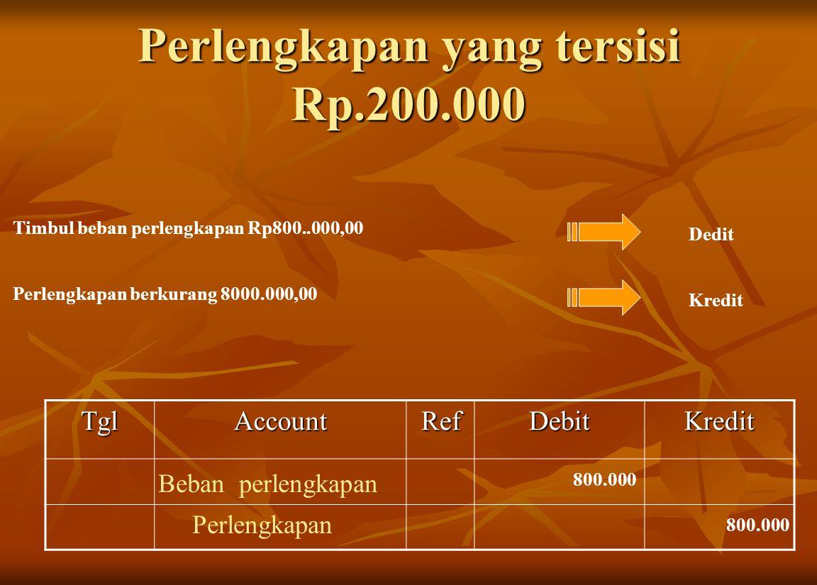 Perlengkapan yang tersisi Rp.200.000 Timbul beban perlengkapan Rp800..000,00 Dedit Perlengkapan berkurang 8000.000,00 Kredit TglAccountRefDebitKredit