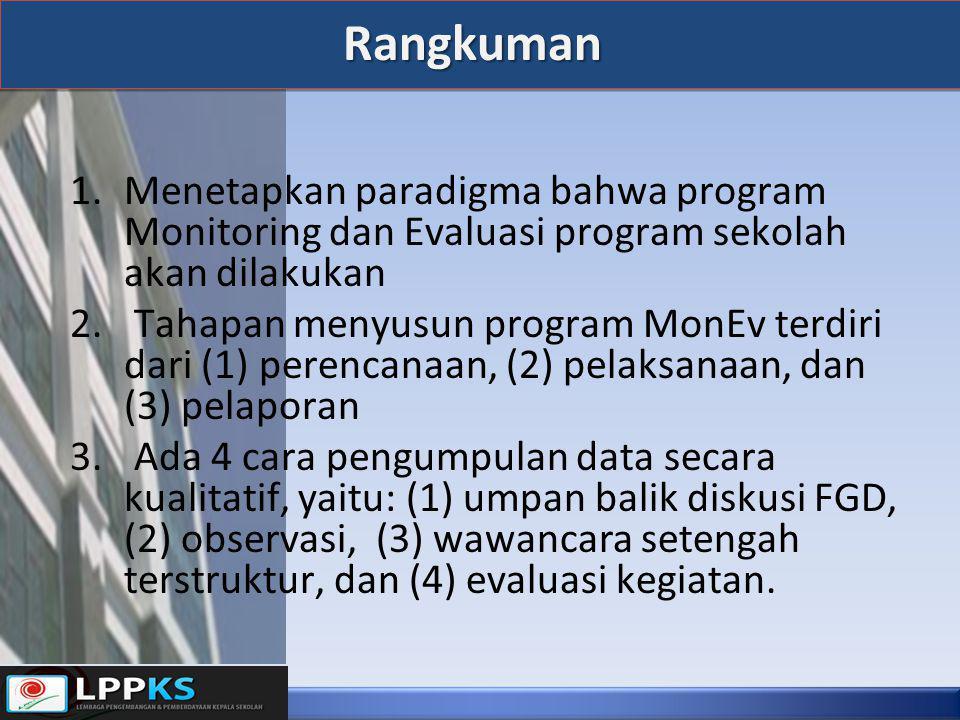 Rangkuman 1.Menetapkan paradigma bahwa program Monitoring dan Evaluasi program sekolah akan dilakukan 2. Tahapan menyusun program MonEv terdiri dari (