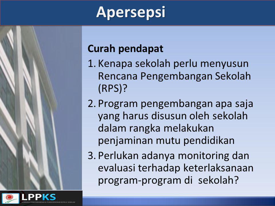 MODUL MONEV KB 1KB 3KB 2 Penyusunan Program Monev Pengertian Tujuan Prinsip-prinsip Proses Studi Kasus Persiapan Pelaksanaan Pelaporan FGDObservasi Wawancara Evaluasi Kegiatan