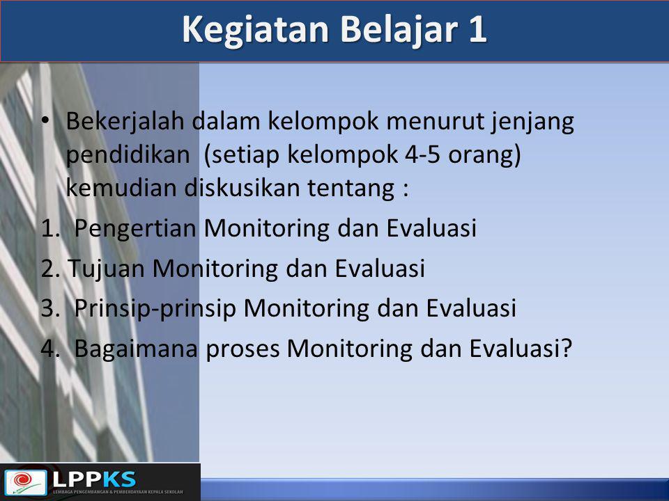 Rangkuman 1.Menetapkan paradigma bahwa program Monitoring dan Evaluasi program sekolah akan dilakukan 2.