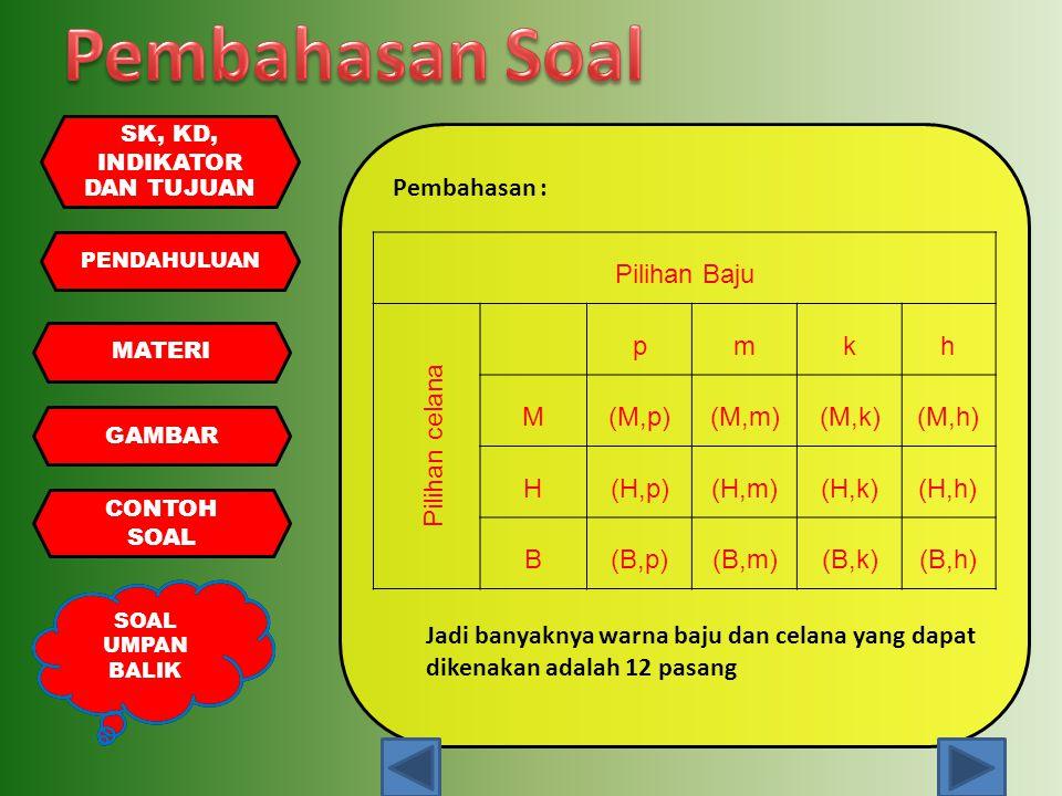 PENDAHULUAN MATERI GAMBAR CONTOH SOAL UMPAN BALIK SK, KD, INDIKATOR DAN TUJUAN Pembahasan : Pilihan Baju Pilihan celana pmkh M(M,p)(M,m)(M,k)(M,h) H(H