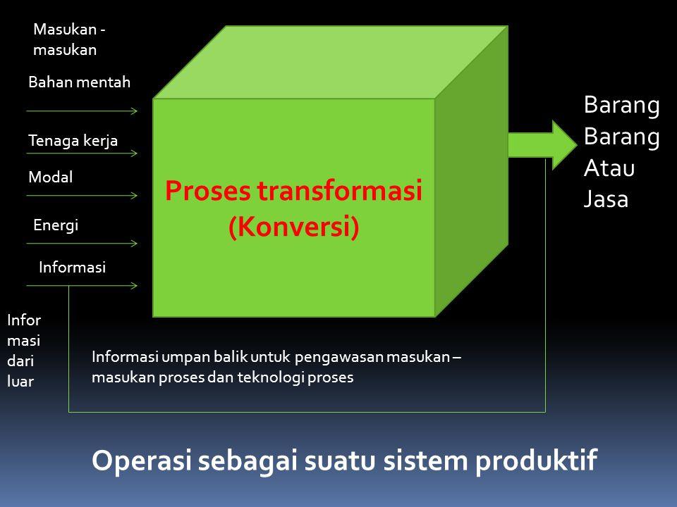 Proses transformasi (Konversi) Barang Atau Jasa Bahan mentah Tenaga kerja Modal Energi Informasi Informasi umpan balik untuk pengawasan masukan – masukan proses dan teknologi proses Infor masi dari luar Masukan - masukan Operasi sebagai suatu sistem produktif