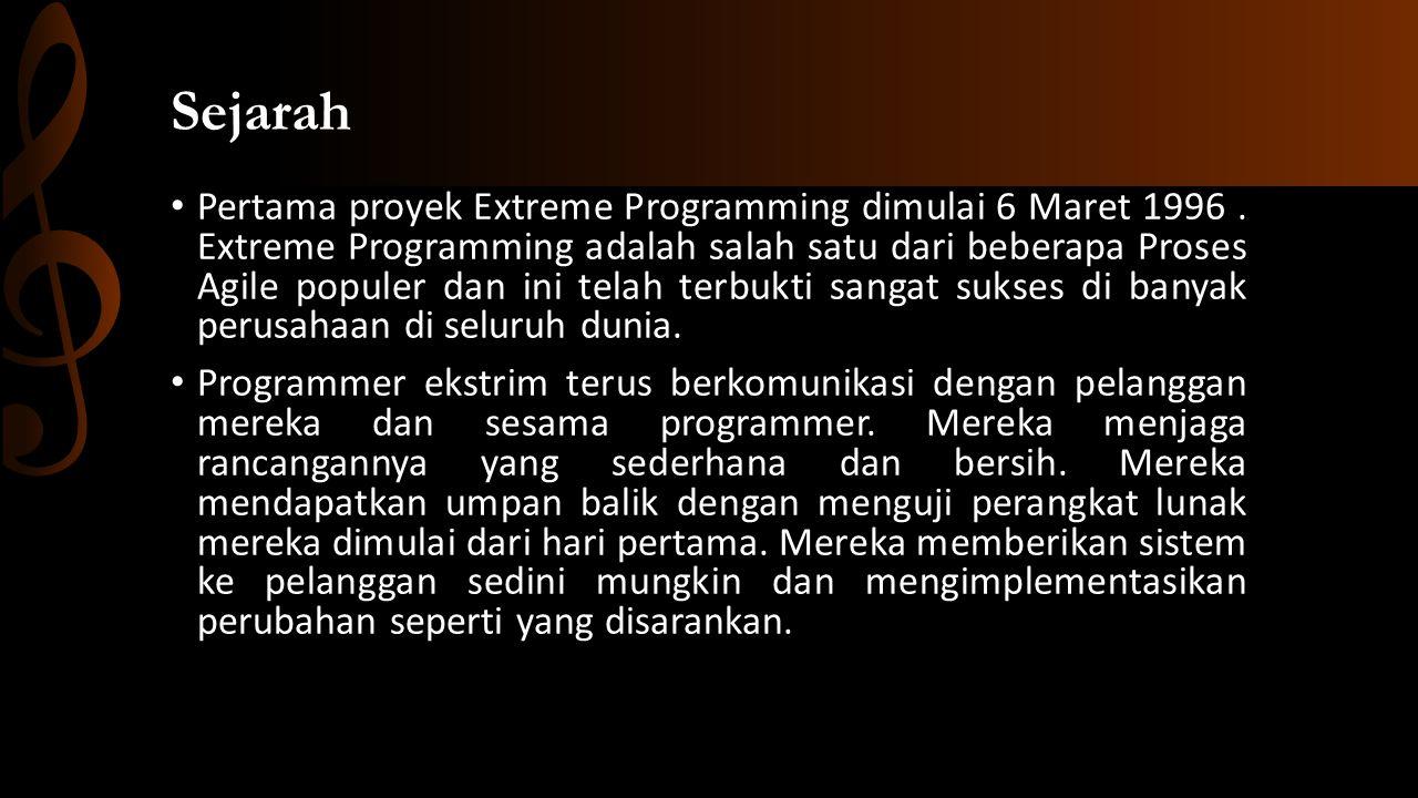 Sejarah • Pertama proyek Extreme Programming dimulai 6 Maret 1996.