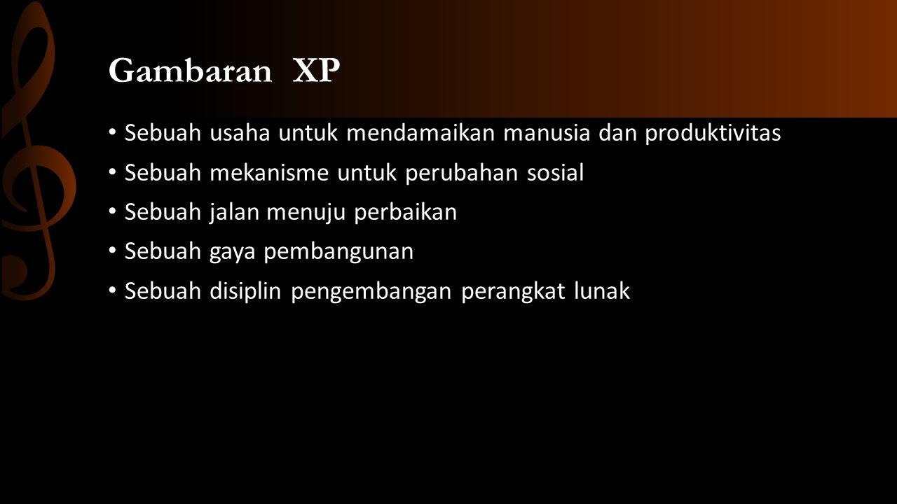 Gambaran XP • Sebuah usaha untuk mendamaikan manusia dan produktivitas • Sebuah mekanisme untuk perubahan sosial • Sebuah jalan menuju perbaikan • Sebuah gaya pembangunan • Sebuah disiplin pengembangan perangkat lunak