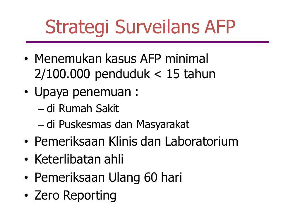Strategi Surveilans AFP • Menemukan kasus AFP minimal 2/100.000 penduduk < 15 tahun • Upaya penemuan : – di Rumah Sakit – di Puskesmas dan Masyarakat