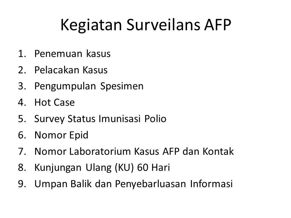 Kegiatan Surveilans AFP 1.Penemuan kasus 2.Pelacakan Kasus 3.Pengumpulan Spesimen 4.Hot Case 5.Survey Status Imunisasi Polio 6.Nomor Epid 7.Nomor Laboratorium Kasus AFP dan Kontak 8.Kunjungan Ulang (KU) 60 Hari 9.Umpan Balik dan Penyebarluasan Informasi