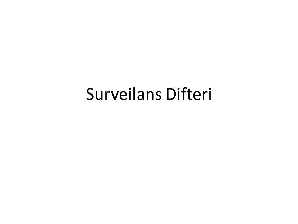 Surveilans Difteri