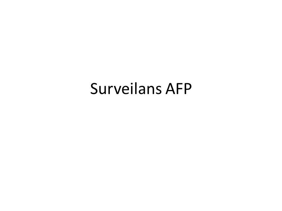 Definisi AFP .