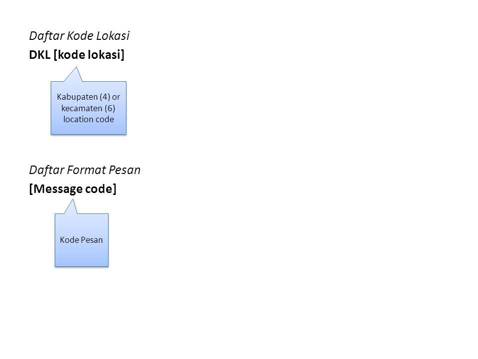 Daftar Kode Lokasi DKL [kode lokasi] Daftar Format Pesan [Message code] Kabupaten (4) or kecamaten (6) location code Kode Pesan