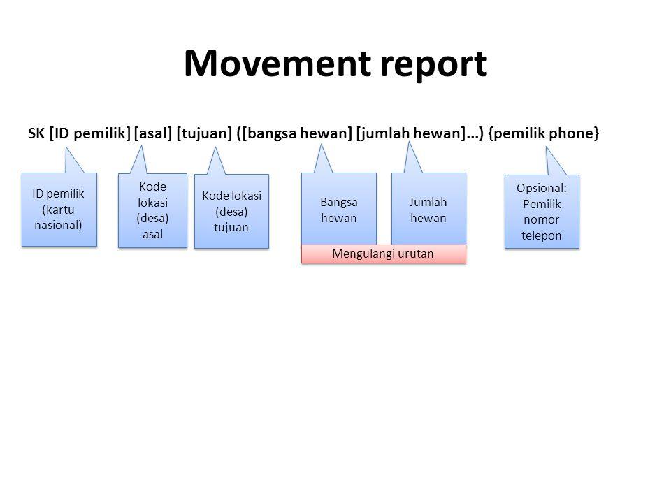 Movement report ID pemilik (kartu nasional) Bangsa hewan Kode lokasi (desa) tujuan Kode lokasi (desa) asal Jumlah hewan Mengulangi urutan Opsional: Pe