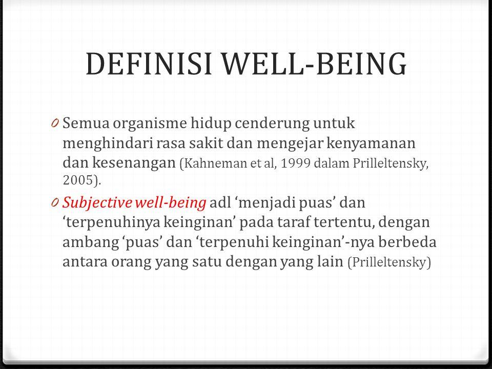 DEFINISI WELL-BEING 0 Semua organisme hidup cenderung untuk menghindari rasa sakit dan mengejar kenyamanan dan kesenangan (Kahneman et al, 1999 dalam Prilleltensky, 2005).
