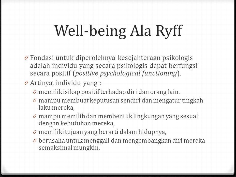 Well-being Ala Ryff 0 Fondasi untuk diperolehnya kesejahteraan psikologis adalah individu yang secara psikologis dapat berfungsi secara positif (positive psychological functioning).