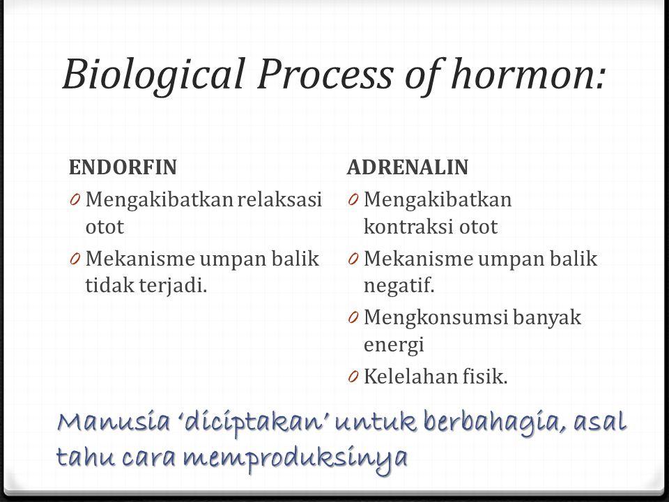 Biological Process of hormon: ENDORFIN 0 Mengakibatkan relaksasi otot 0 Mekanisme umpan balik tidak terjadi.