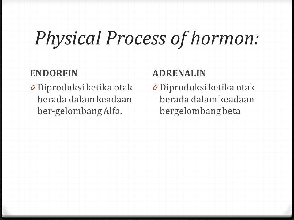 Physical Process of hormon: ENDORFIN 0 Diproduksi ketika otak berada dalam keadaan ber-gelombang Alfa. ADRENALIN 0 Diproduksi ketika otak berada dalam