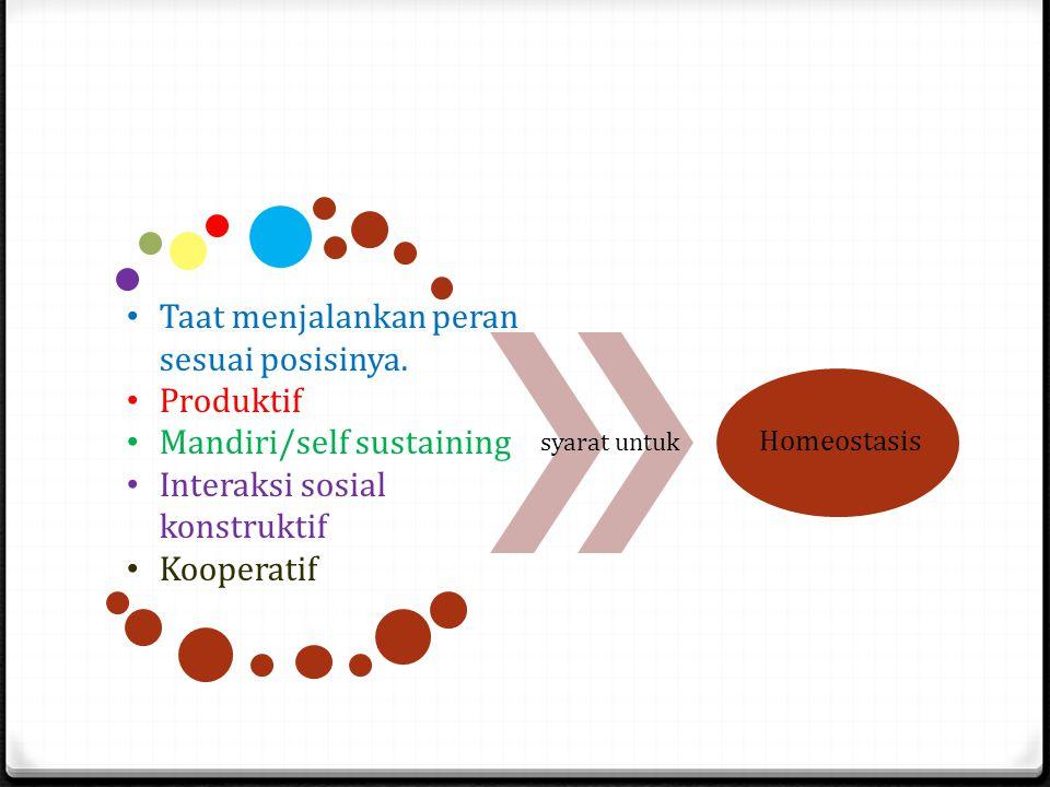 Homeostasis syarat untuk • Taat menjalankan peran sesuai posisinya.