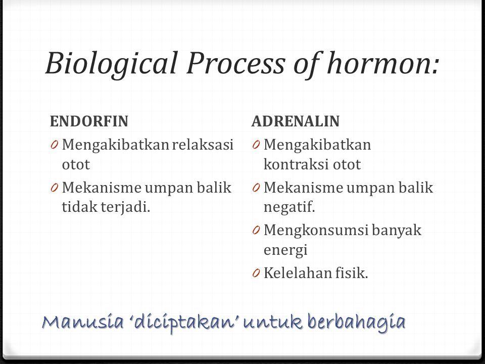 Biological Process of hormon: ENDORFIN 0 Mengakibatkan relaksasi otot 0 Mekanisme umpan balik tidak terjadi. ADRENALIN 0 Mengakibatkan kontraksi otot