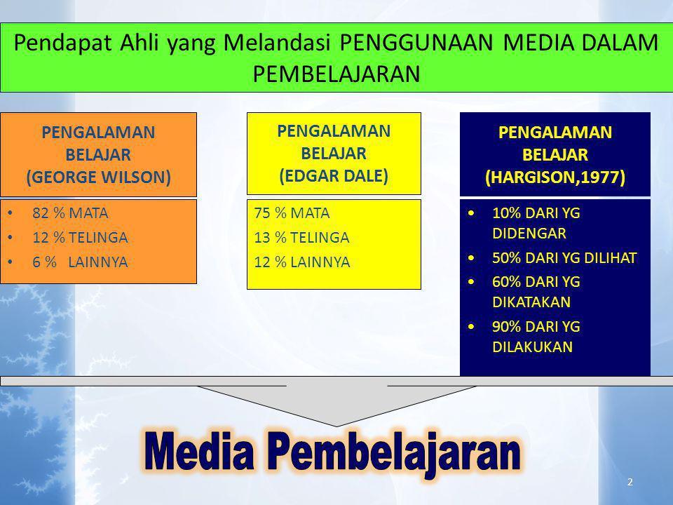 Prinsip psikologi dalam pemilihan dan penggunaan media • Motivasi • Perbedaan individual • Tujuan pembelajaran • Organisasi isi • Persiapan sebelum belajar • Emosi • Partisipasi • Umpan balik • Penguatan • Latihan dan pengulangan • penerapan 12