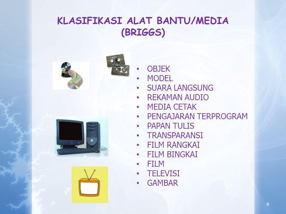 KLASIFIKASI ALAT BANTU/MEDIA (BRIGGS) • OBJEK • MODEL • SUARA LANGSUNG • REKAMAN AUDIO • MEDIA CETAK • PENGAJARAN TERPROGRAM • PAPAN TULIS • TRANSPARANSI • FILM RANGKAI • FILM BINGKAI • FILM • TELEVISI • GAMBAR 8