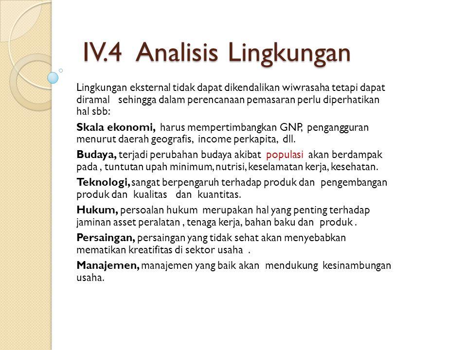 IV.4 Analisis Lingkungan Lingkungan eksternal tidak dapat dikendalikan wiwrasaha tetapi dapat diramal sehingga dalam perencanaan pemasaran perlu diper