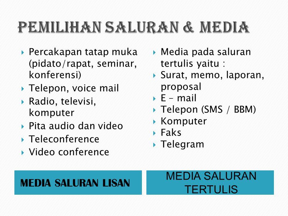 MEDIA SALURAN LISAN MEDIA SALURAN TERTULIS  Percakapan tatap muka (pidato/rapat, seminar, konferensi)  Telepon, voice mail  Radio, televisi, komput
