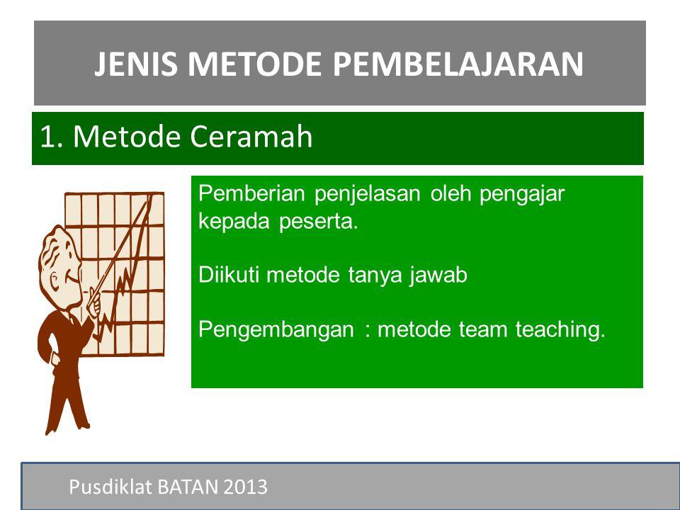 Pusdiklat BATAN 2013 Pemberian penjelasan oleh pengajar kepada peserta. Diikuti metode tanya jawab Pengembangan : metode team teaching. 1. Metode Cera