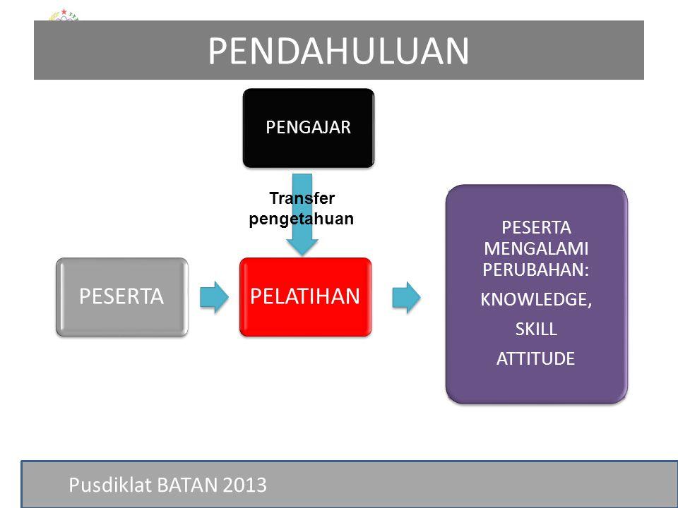 Pusdiklat 2012 PESERTAPELATIHAN PENGAJAR PESERTA MENGALAMI PERUBAHAN: KNOWLEDGE, SKILL ATTITUDE PESERTA MENGALAMI PERUBAHAN: KNOWLEDGE, SKILL ATTITUDE