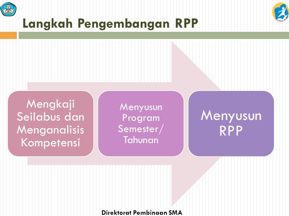 Direktorat Pembinaan SMA Langkah Pengembangan RPP Mengkaji Seilabus dan Menganalisis Kompetensi Menyusun Program Semester/ Tahunan Menyusun RPP