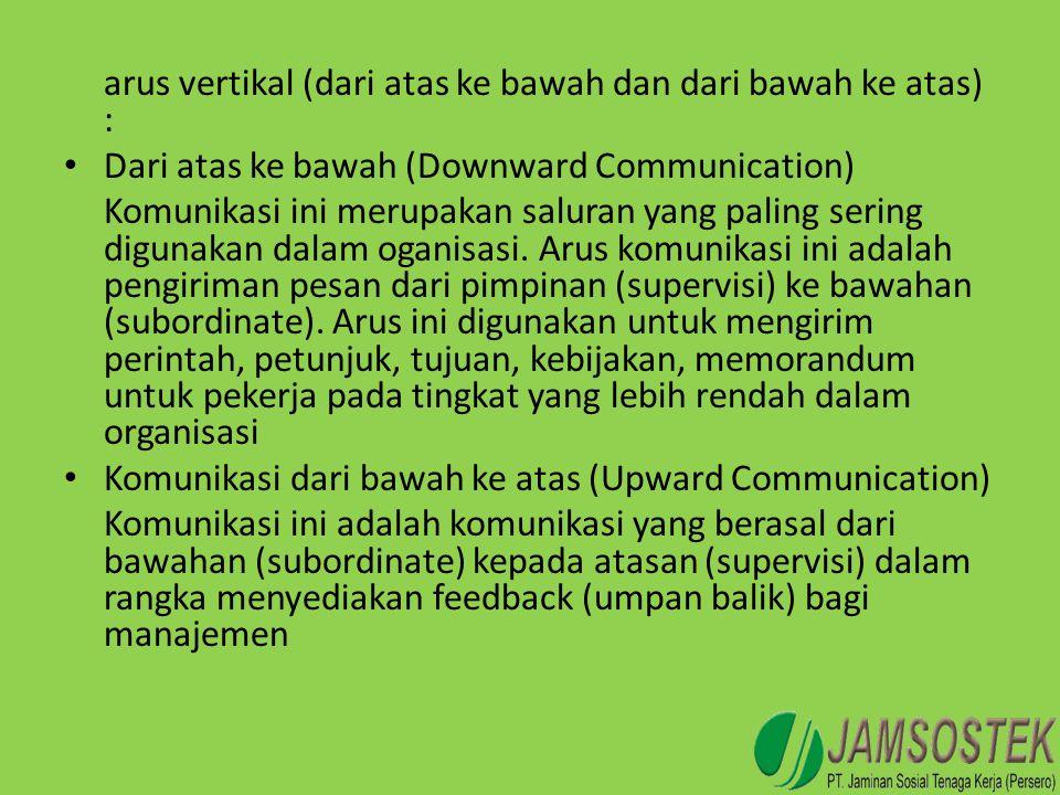 arus vertikal (dari atas ke bawah dan dari bawah ke atas) : • Dari atas ke bawah (Downward Communication) Komunikasi ini merupakan saluran yang paling
