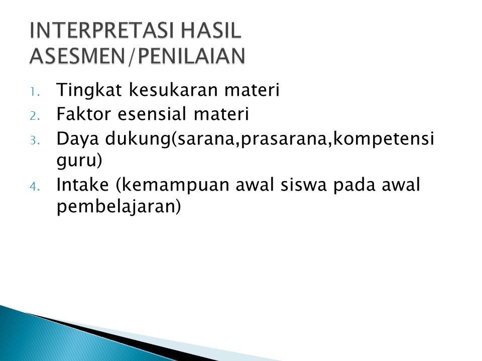 1. Tingkat kesukaran materi 2. Faktor esensial materi 3. Daya dukung(sarana,prasarana,kompetensi guru) 4. Intake (kemampuan awal siswa pada awal pembe
