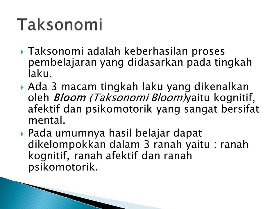  Taksonomi adalah keberhasilan proses pembelajaran yang didasarkan pada tingkah laku.  Ada 3 macam tingkah laku yang dikenalkan oleh Bloom (Taksonom