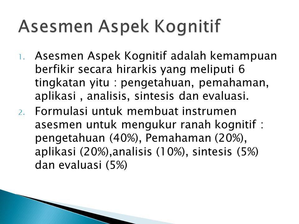  Asesmen aspek afektif dapat dilakukan dengan menggunakan instrumen misalnya angket,kuesioner, inventori dan pengamatan.