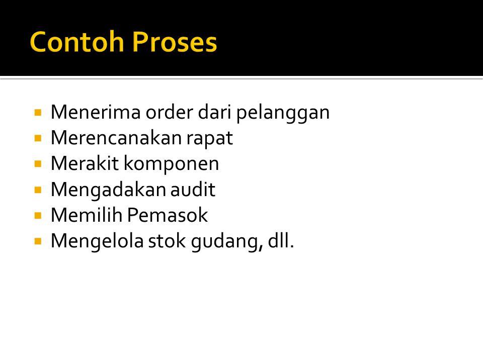  Apa yang dimaksud dengan  Proses  Proses bisnis  Proses Inti  Proses Pendukung