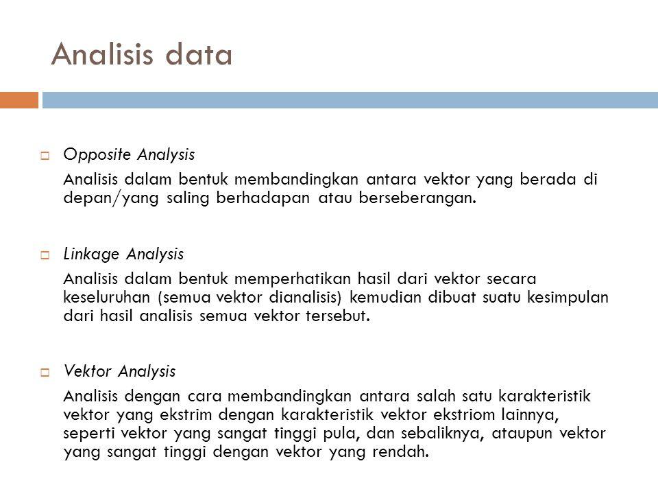 Analisis data  Opposite Analysis Analisis dalam bentuk membandingkan antara vektor yang berada di depan/yang saling berhadapan atau berseberangan.