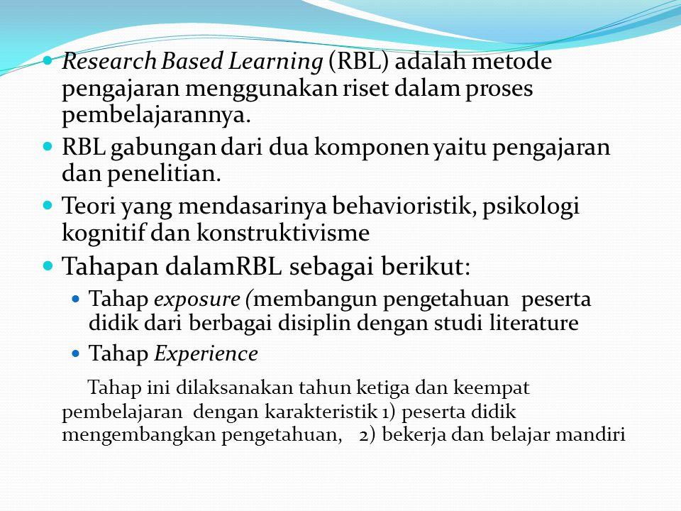  Research Based Learning (RBL) adalah metode pengajaran menggunakan riset dalam proses pembelajarannya.  RBL gabungan dari dua komponen yaitu pengaj