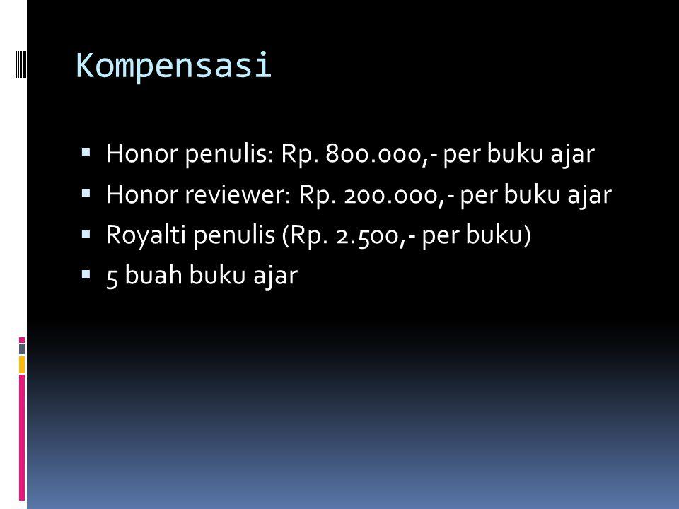 Kompensasi  Honor penulis: Rp. 800.000,- per buku ajar  Honor reviewer: Rp.