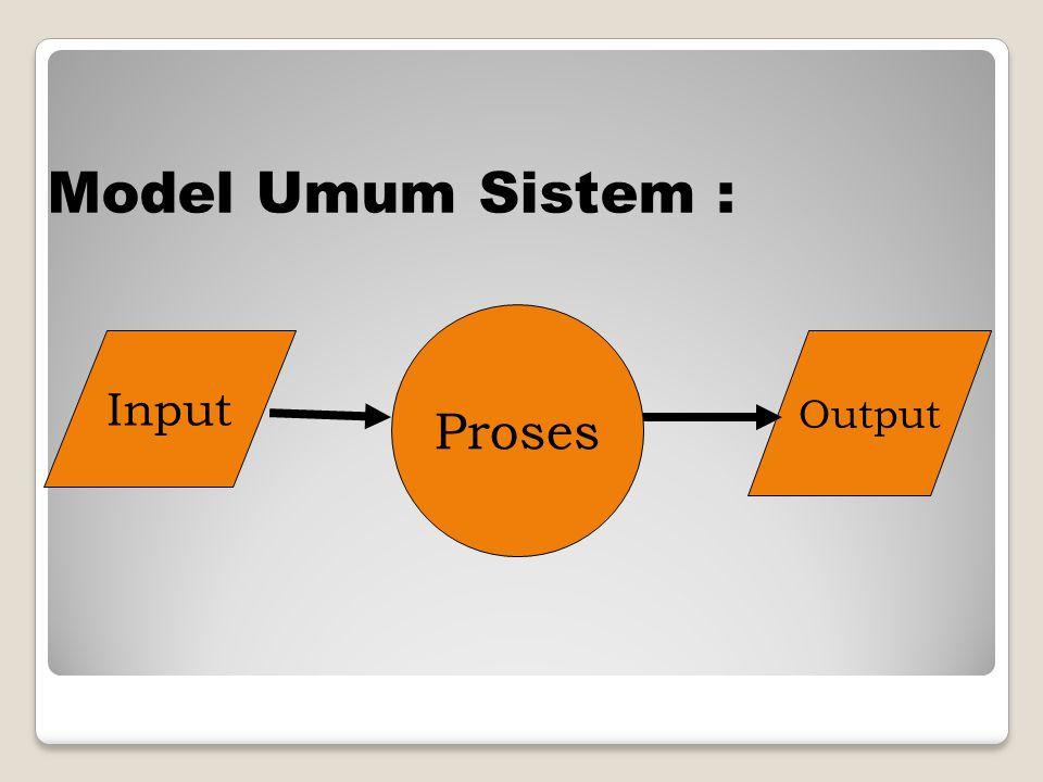 Model Umum Sistem : Input Output Proses