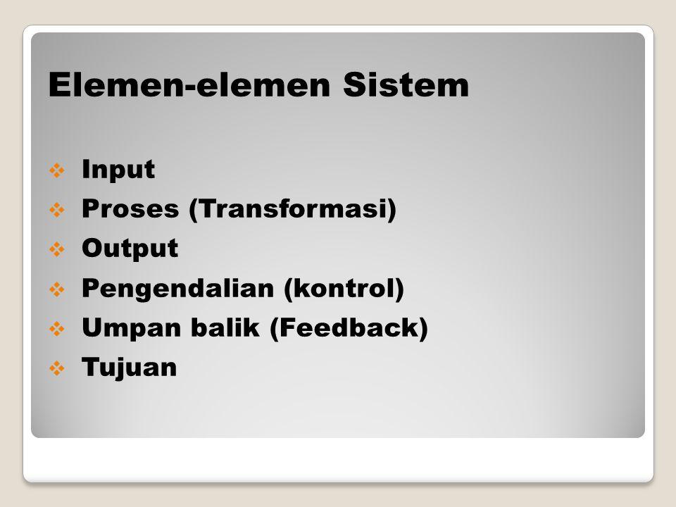 Elemen-elemen Sistem  Input  Proses (Transformasi)  Output  Pengendalian (kontrol)  Umpan balik (Feedback)  Tujuan
