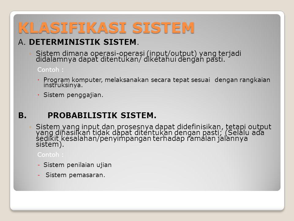 KLASIFIKASI SISTEM A.DETERMINISTIK SISTEM.
