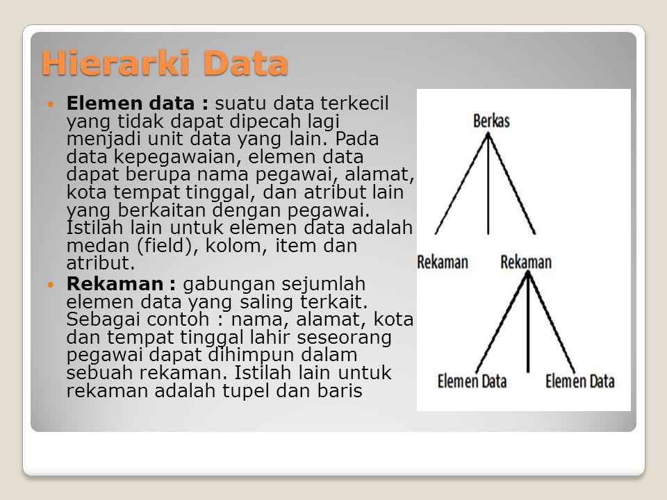 Hierarki Data  Elemen data : suatu data terkecil yang tidak dapat dipecah lagi menjadi unit data yang lain.