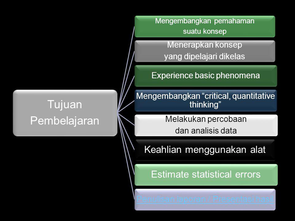 Tujuan Pembelajaran Mengembangkan pemahaman suatu konsep Menerapkan konsep yang dipelajari dikelas Experience basic phenomena Mengembangkan critical, quantitative thinking Melakukan percobaan dan analisis data Keahlian menggunakan alatEstimate statistical errors Penulisan laporan / Presentasi hasil Strategi Pembelajaran Berbasis Laboratorium